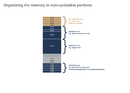 Flexibility to update firmware, a key to IoT devices