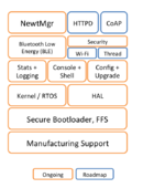 Arduino and Runtime introduce Apache Mynewt to Arduino ecosystem