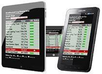 Wireless Load Monitoring Software