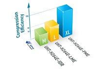 Comparison between Alma Technologies UHT-H264E-IDR, UHT-H264E-LME, UHT-H264E-FME.