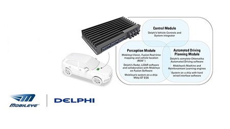 Mobileye Will Add New Hardware And Into Delphi S Existing Automated Driving Platform