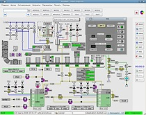 Operator Interface for the transportation subsystem, Radioactive Waste Treatment Facility, Smolensk Nuclear Power Plant. Real-time data populating the BISMARC interface is drawn from the eXtremeDB in-memory database.