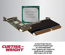 Curtiss-Wright Delivers Performance Breakthrough for VxWorks-based HPEC Systems