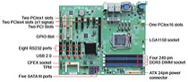 Portwell's RUBY-D716VG2AR: An Industrial ATX motherboard featuring 4th generation Intel Core processors and Intel Q87 chipset in an LGA1150 socket, DDR3 SDRAM, triple display, dual Gigabit Ethernet and USB ports