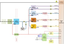 Visio of the function of the smart cPCI power supply