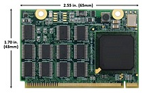 Compact FeaturePak Modules Offer a Wealth of I/O