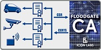 "Floodgate CA enables OEMs and solution providers to quickly and cost effectively deploy a ""private"" PKI network"
