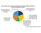 White Paper: Delivering an Efficient Internet of Things