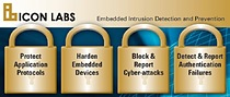 Icon Labs provides a full suite of security products and services for device manufacturers.