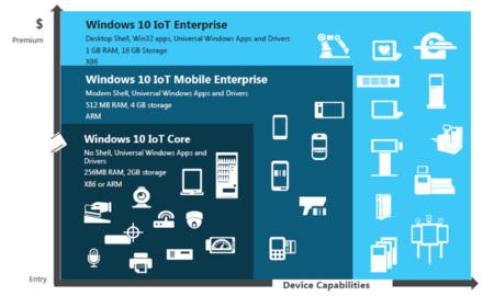 windows 10 cost microsoft
