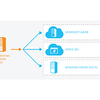 White Paper: Three Steps to Accelerating Your Migration from Windows Server 2003