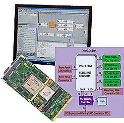 FPGA Development Platform