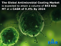 Find the latest research report of Global Antimicrobial Coating Market which gives huge prospects for the antimicrobial coating industry. This report is beneficiary for those who are looking to invest in antimicrobial coating industry.