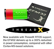 Now available with ThreadX RTOS support, the EFM32 delivers up to a 300% reduction in power consumption, compared with other Cortex-M3-based solutions.