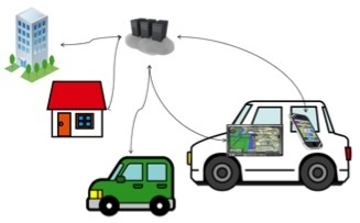 Automotive adopts Linux open source and software reuse