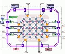 The architecture of the MONARCH processor