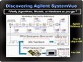 Video: FPGA Design & Verification using Agilent SystemVue and LTE libraries