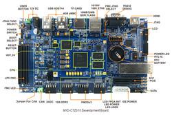 MYD-C7Z015 development board
