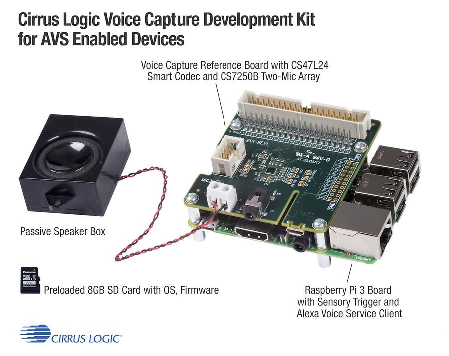 Cirrus Logic Accelerates Design of Next Generation Voice-Enabled