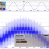 White Paper: High-Resolution Measurements with R&S Oscilloscopes