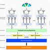 White Paper: High-performance Element Processing Architecture for Open Standards Radar Systems