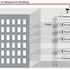 White Paper: Machine-to-Machine (M2M) Gateway: Trusted and Connected Intelligence