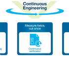 White Paper: Continuous validation and verification