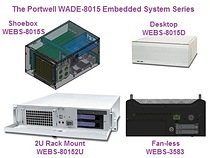 The Portwell WADE-8015 system series provides four solutions – Shoebox WEBS-8015S, Desktop WEBS-8015D, 2U Rack Mount WEBS-80152U, and Fan-less WEBS-3583 – featuring the 4th generation Intel Core i7/i5/i3 processors and Intel Q87 chipset; 2 x DDR3 1600/1333MHz support for dual channel up to 8 GB; USB 3.0; VGA, DisplayPort, HDMI; and expandable board design providing versatile system.
