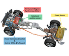 White Paper: Complete Systems Modeling and Simulation for Complex Product Development