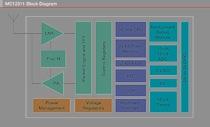 MC12311 Block Diagram