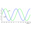 White Paper: Determining an Effective Analog Sampling Rate